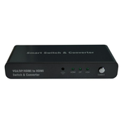Secomp 14.01.3568 video signal converter 4096 x 2160 pixels