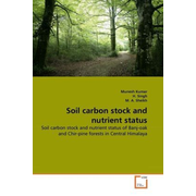 Soil carbon stock and nutrient status - Soil carbon stock and nutrient status of Banj-oak and Chir-pine forests in Central Himalaya