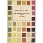 Werner's Nomenclature of Colours - Adapted to Zoology, Botany, Chemistry, Mineralogy, Anatomy, and the Arts