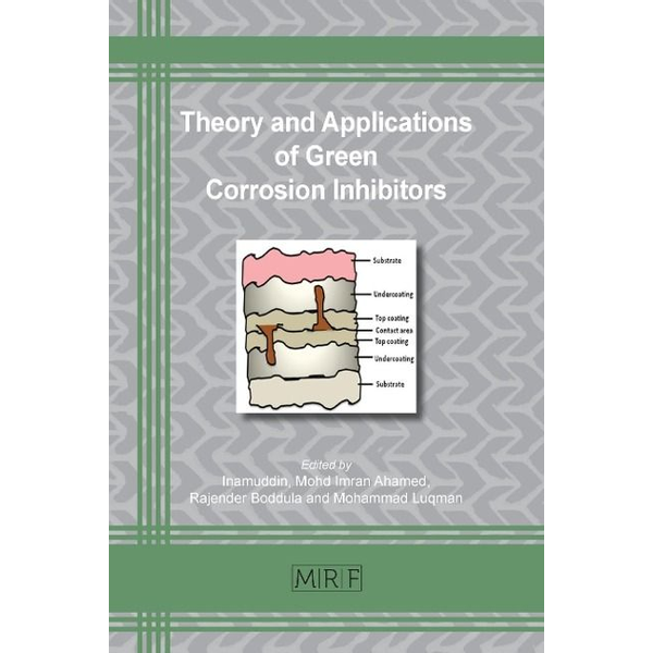 - Theory and Applications of Green Corrosion Inhibitors
