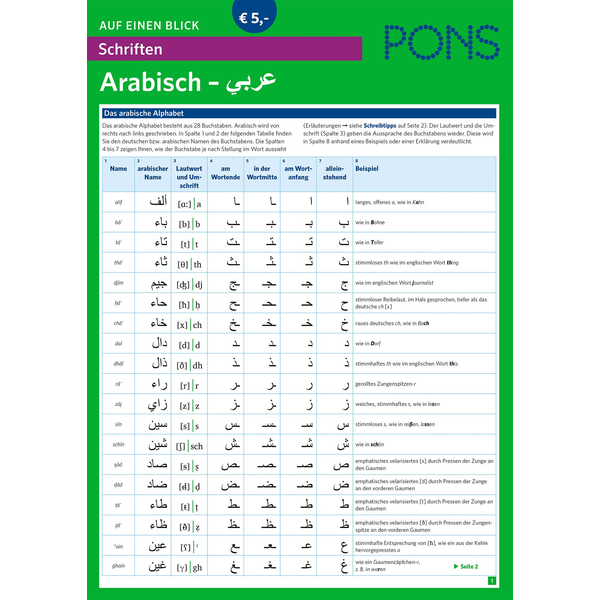 PONS - ISBN 9783125612792 book Reference & languages Multilingual Paperback 6 pages