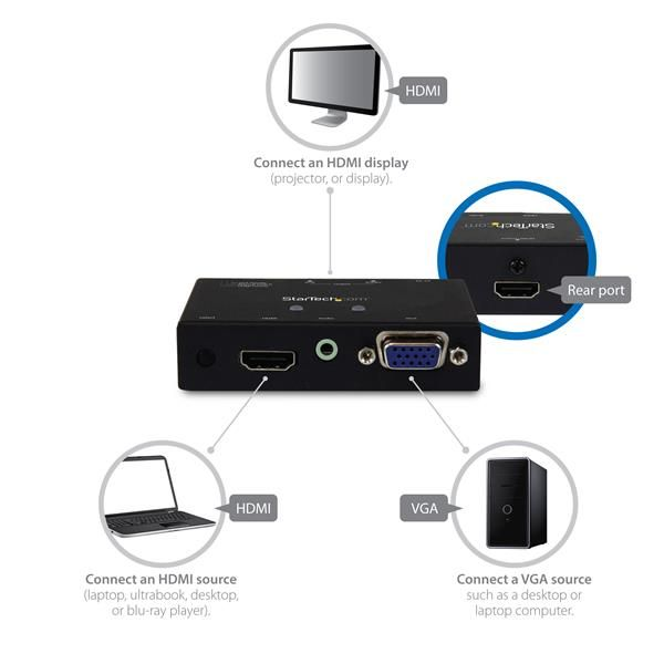 - StarTech.com 2x1 HDMI + VGA to HDMI Converter Switch w/ Automatic and Priority Switching – 1080p