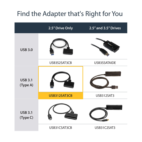 """- StarTech.com USB 3.1 (10Gbps) Adapter Cable for 2.5"""" SATA Drives"""