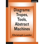 Diagrams: Tropes, Tools, Abstract Machines